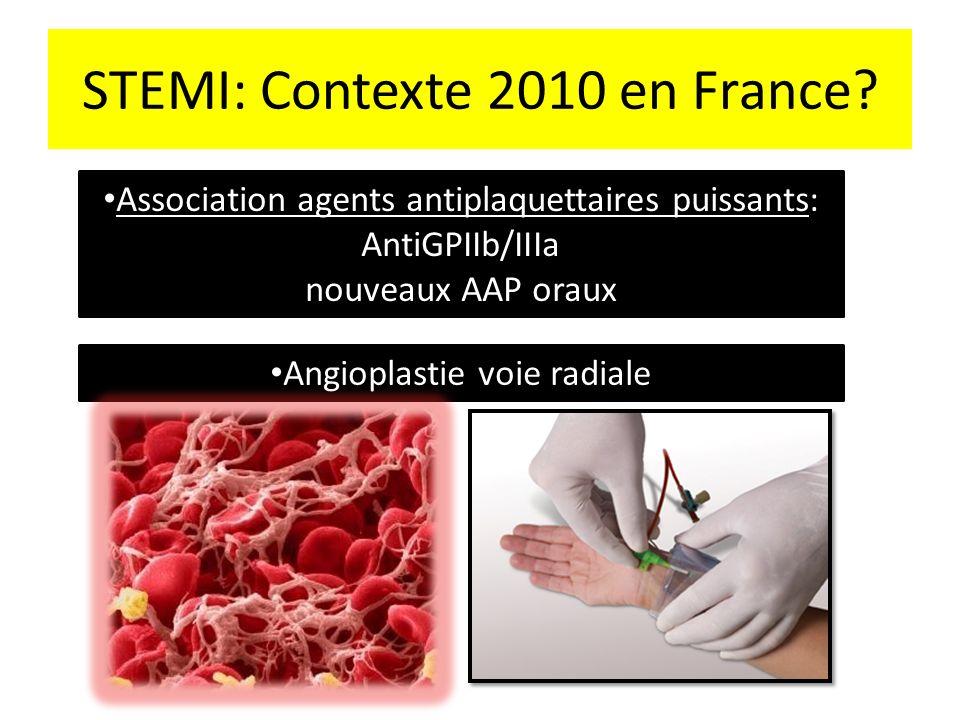 STEMI: Contexte 2010 en France.