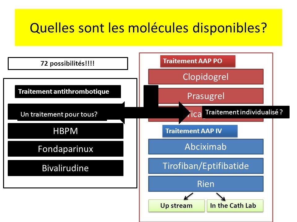Quelles sont les molécules disponibles.