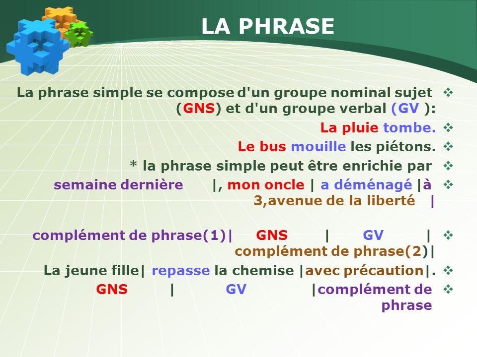 LA PHRASE La phrase simple se compose d'un groupe nominal sujet (GNS) et d'un groupe verbal (GV ): La pluie tombe. Le bus mouille les piétons. * la ph