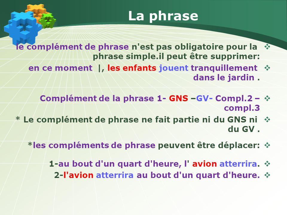 LES TYPES DE PHRASES 2.La forme négative. a) La phrase déclarative négative.