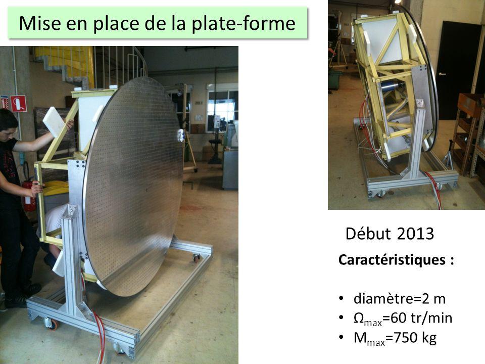 Mise en place de la plate-forme Début 2013 Caractéristiques : diamètre=2 m Ω max =60 tr/min M max =750 kg