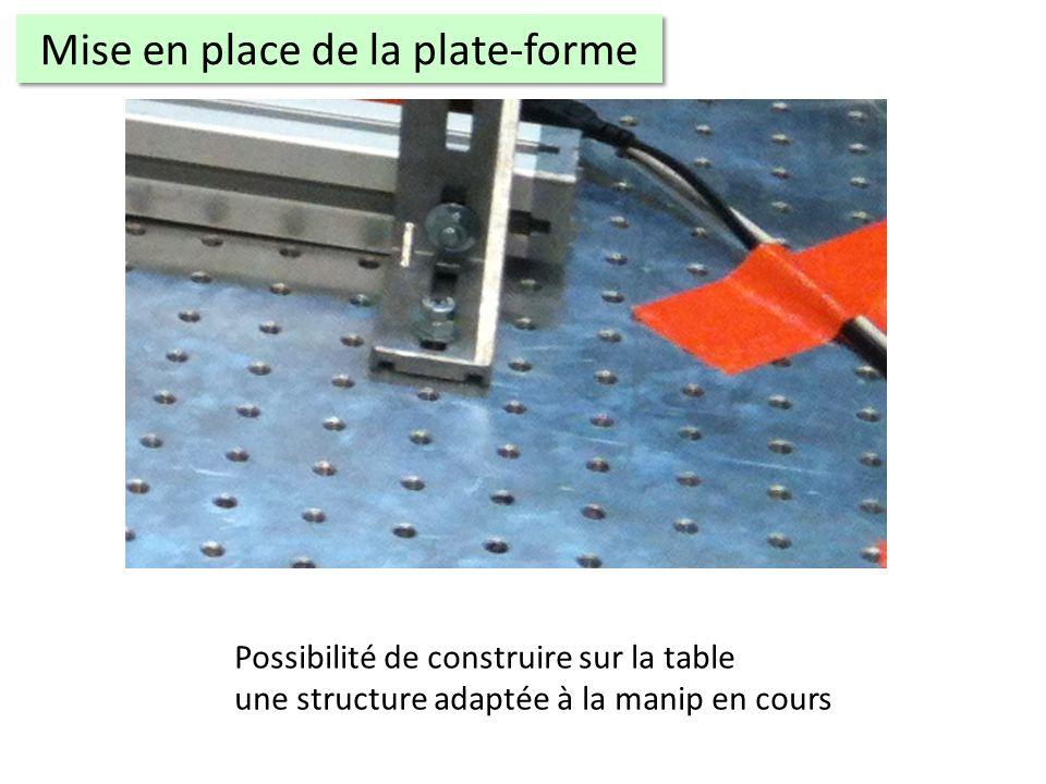 Mise en place de la plate-forme Possibilité de construire sur la table une structure adaptée à la manip en cours
