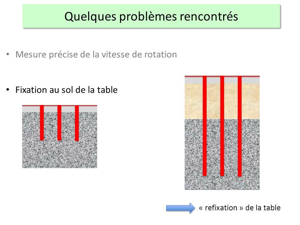 Quelques problèmes rencontrés Fixation au sol de la table « refixation » de la table Mesure précise de la vitesse de rotation