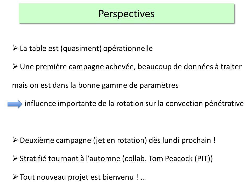 Perspectives La table est (quasiment) opérationnelle Une première campagne achevée, beaucoup de données à traiter mais on est dans la bonne gamme de paramètres influence importante de la rotation sur la convection pénétrative Deuxième campagne (jet en rotation) dès lundi prochain .