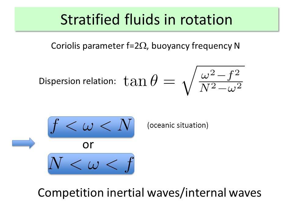 Quelques problèmes rencontrés Fixation au sol de la table Mesure précise de la vitesse de rotation Commandes de vitesse complexes