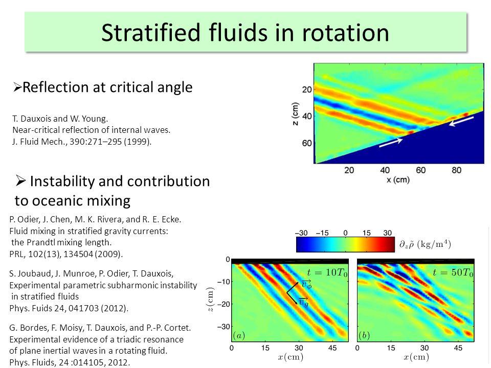 Turbulence in rotation F.Godefert (LMFA), A. Lawrie (U.