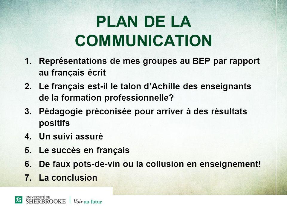 PLAN DE LA COMMUNICATION 1.Représentations de mes groupes au BEP par rapport au français écrit 2.Le français est-il le talon dAchille des enseignants