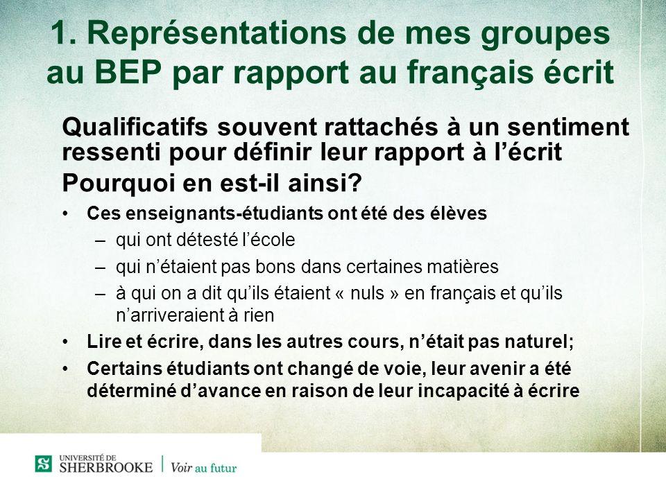1. Représentations de mes groupes au BEP par rapport au français écrit Qualificatifs souvent rattachés à un sentiment ressenti pour définir leur rappo