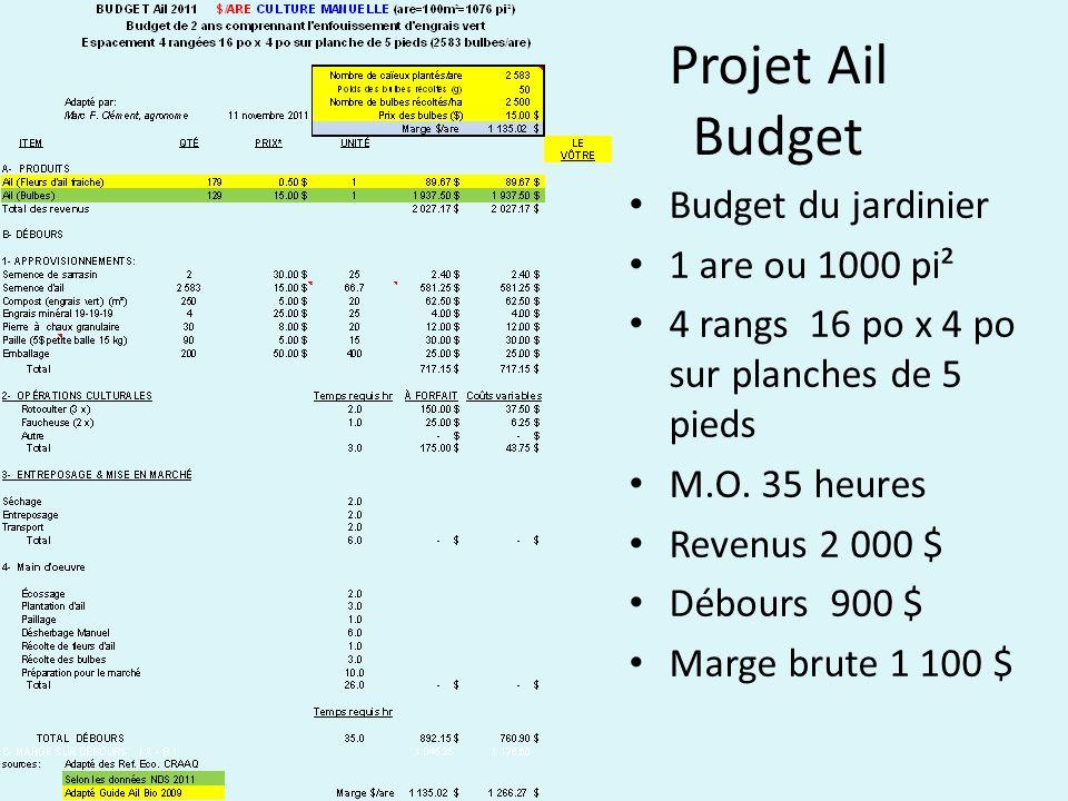 Projet Ail Budget Budget du jardinier 1 are ou 1000 pi² 4 rangs 16 po x 4 po sur planches de 5 pieds M.O. 35 heures Revenus 2 000 $ Débours 900 $ Marg