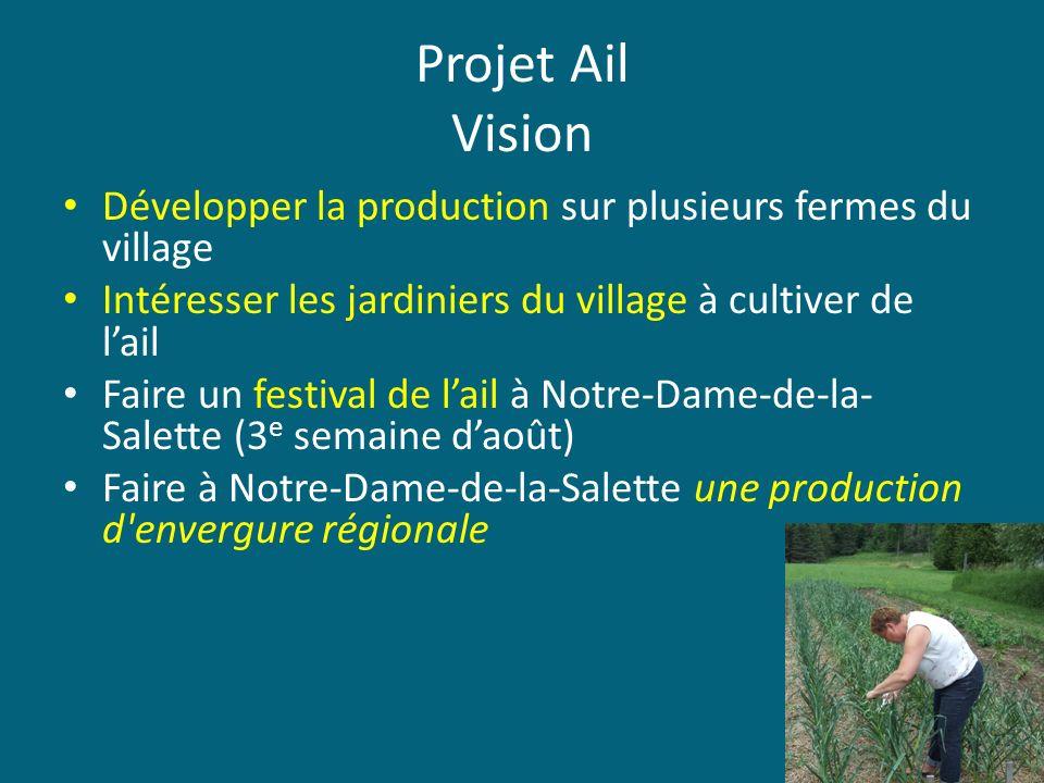 Projet Ail Vision Développer la production sur plusieurs fermes du village Intéresser les jardiniers du village à cultiver de lail Faire un festival d