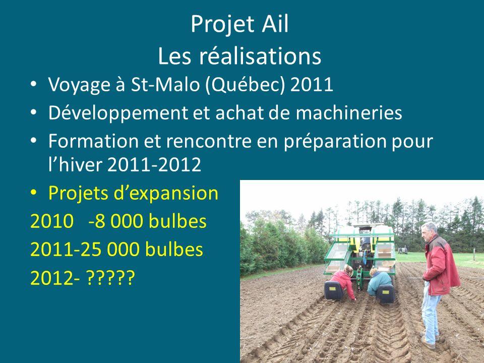 Projet Ail Les réalisations Voyage à St-Malo (Québec) 2011 Développement et achat de machineries Formation et rencontre en préparation pour lhiver 201