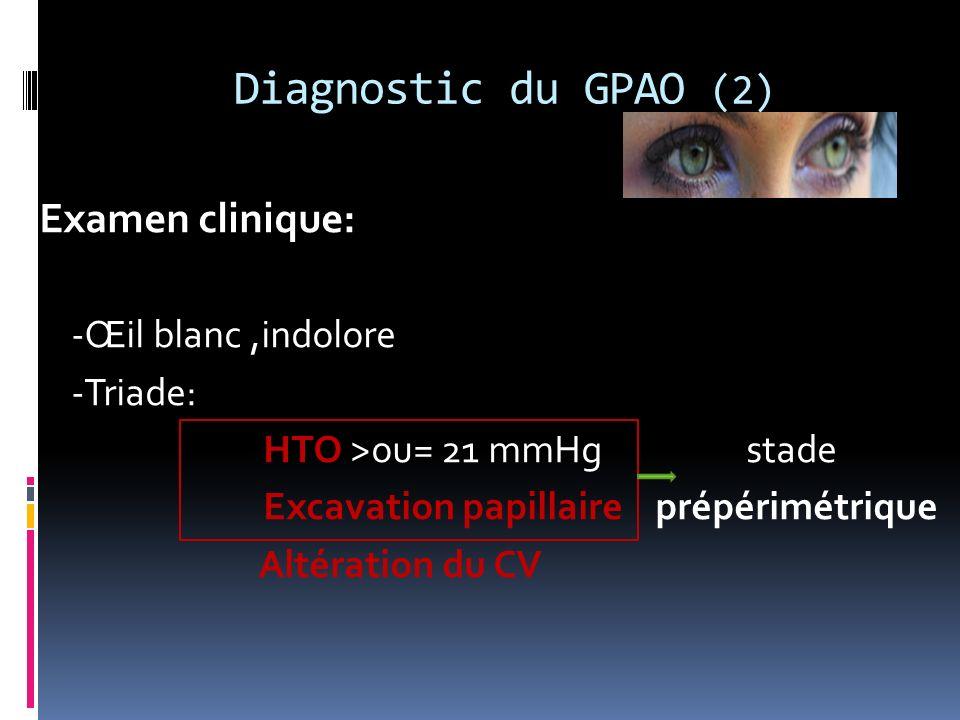 Diagnostic du GPAO (1) Découverte fortuite le + souvent, lors dun dépistage systématique par la prise du TO + étude de la papille si >40ans ou antécédents familiaux de GPAO.