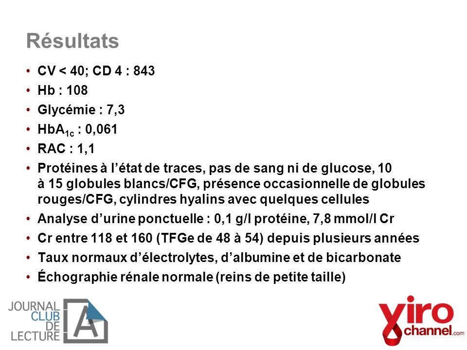 CV < 40; CD 4 : 843 Hb : 108 Glycémie : 7,3 HbA 1c : 0,061 RAC : 1,1 Protéines à létat de traces, pas de sang ni de glucose, 10 à 15 globules blancs/C