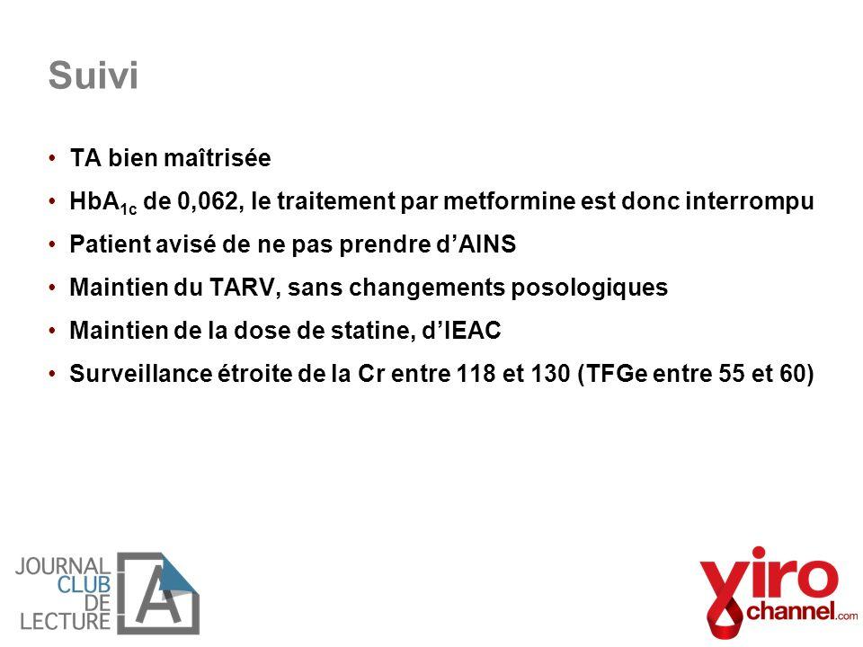 TA bien maîtrisée HbA 1c de 0,062, le traitement par metformine est donc interrompu Patient avisé de ne pas prendre dAINS Maintien du TARV, sans chang