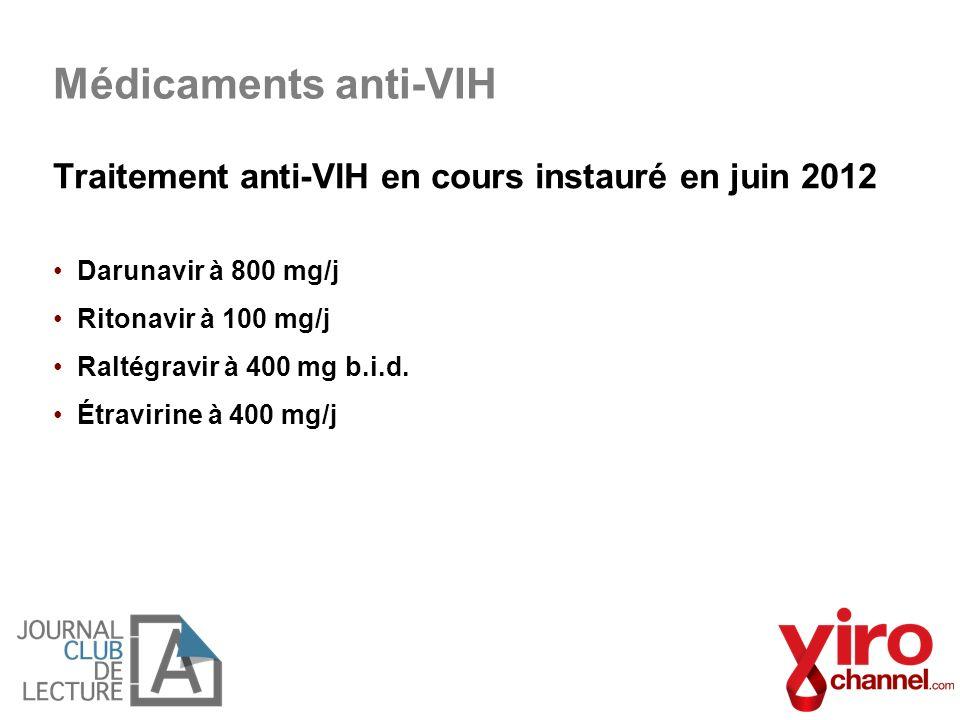 Traitement anti-VIH en cours instauré en juin 2012 Darunavir à 800 mg/j Ritonavir à 100 mg/j Raltégravir à 400 mg b.i.d. Étravirine à 400 mg/j Médicam