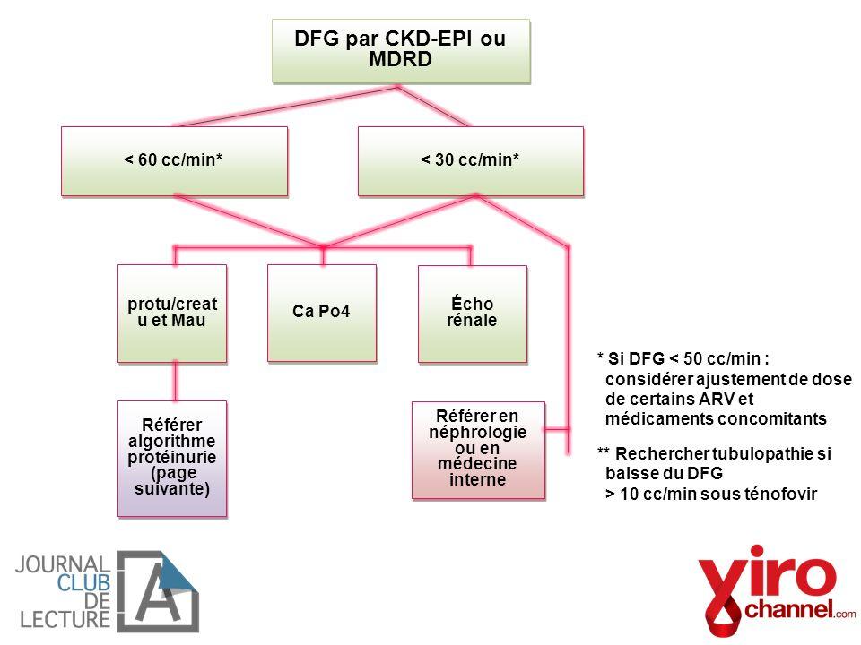 DFG par CKD-EPI ou MDRD protu/creat u et Mau Référer algorithme protéinurie (page suivante) Référer algorithme protéinurie (page suivante) Référer en