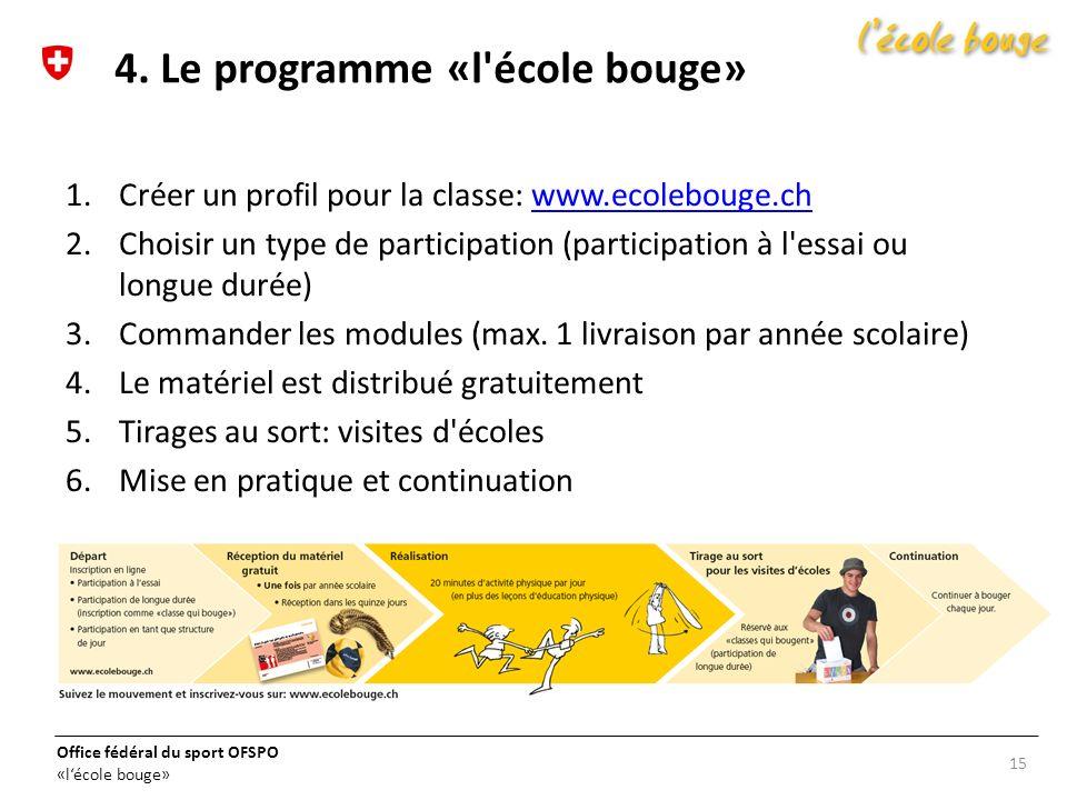 Office fédéral du sport OFSPO «lécole bouge» 1.Créer un profil pour la classe: www.ecolebouge.chwww.ecolebouge.ch 2.Choisir un type de participation (
