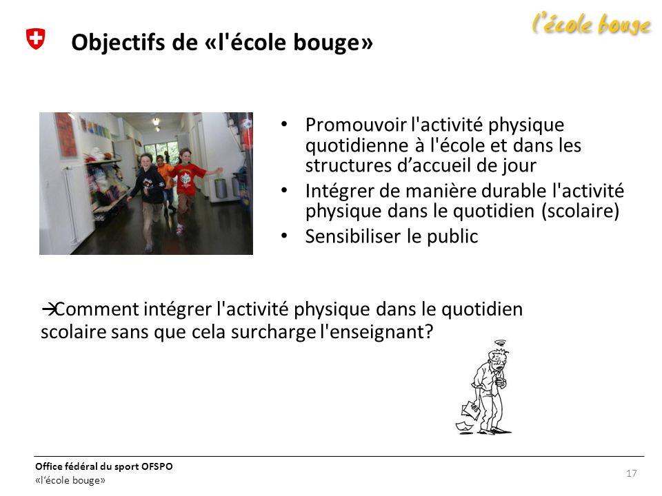 Office fédéral du sport OFSPO «lécole bouge» Promouvoir l'activité physique quotidienne à l'école et dans les structures daccueil de jour Intégrer de