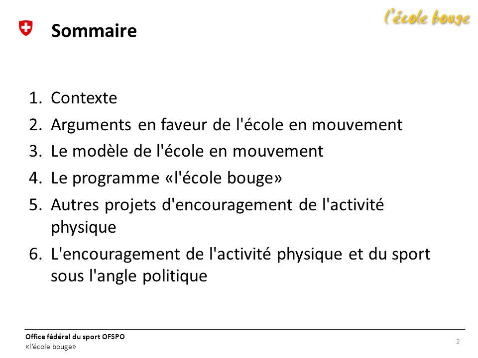 Office fédéral du sport OFSPO «lécole bouge» Sommaire 1.Contexte 2.Arguments en faveur de l'école en mouvement 3.Le modèle de l'école en mouvement 4.L