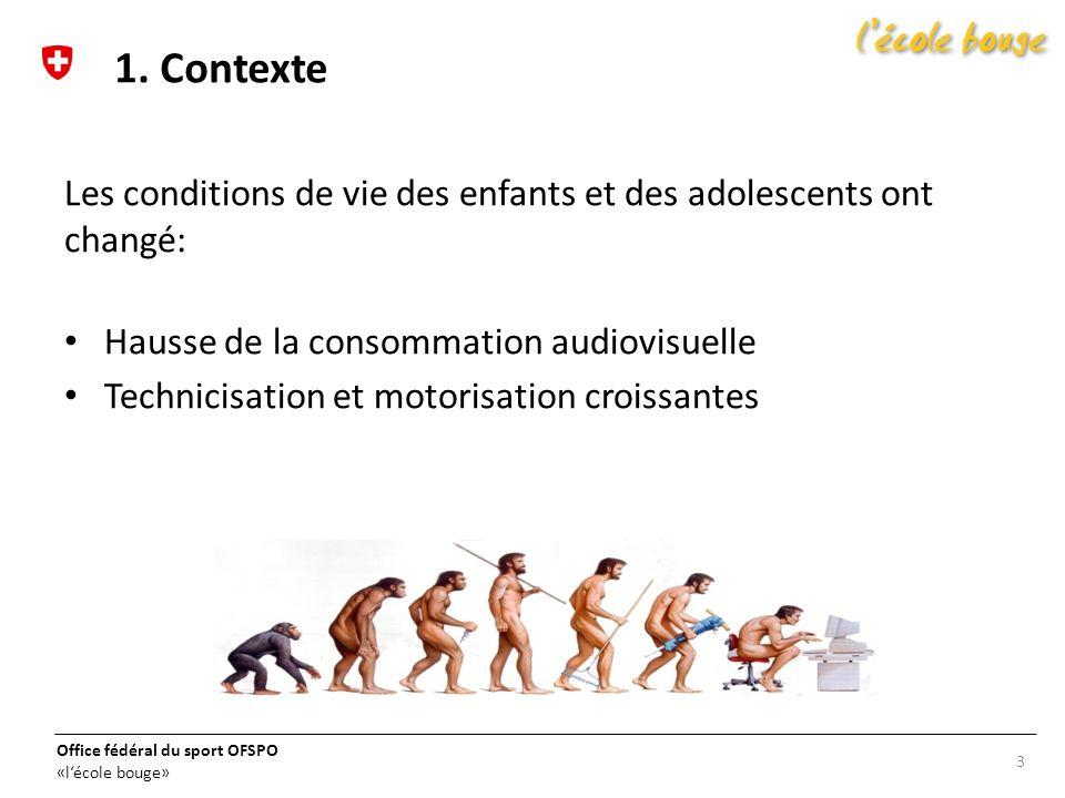Office fédéral du sport OFSPO «lécole bouge» Les conditions de vie des enfants et des adolescents ont changé: Hausse de la consommation audiovisuelle
