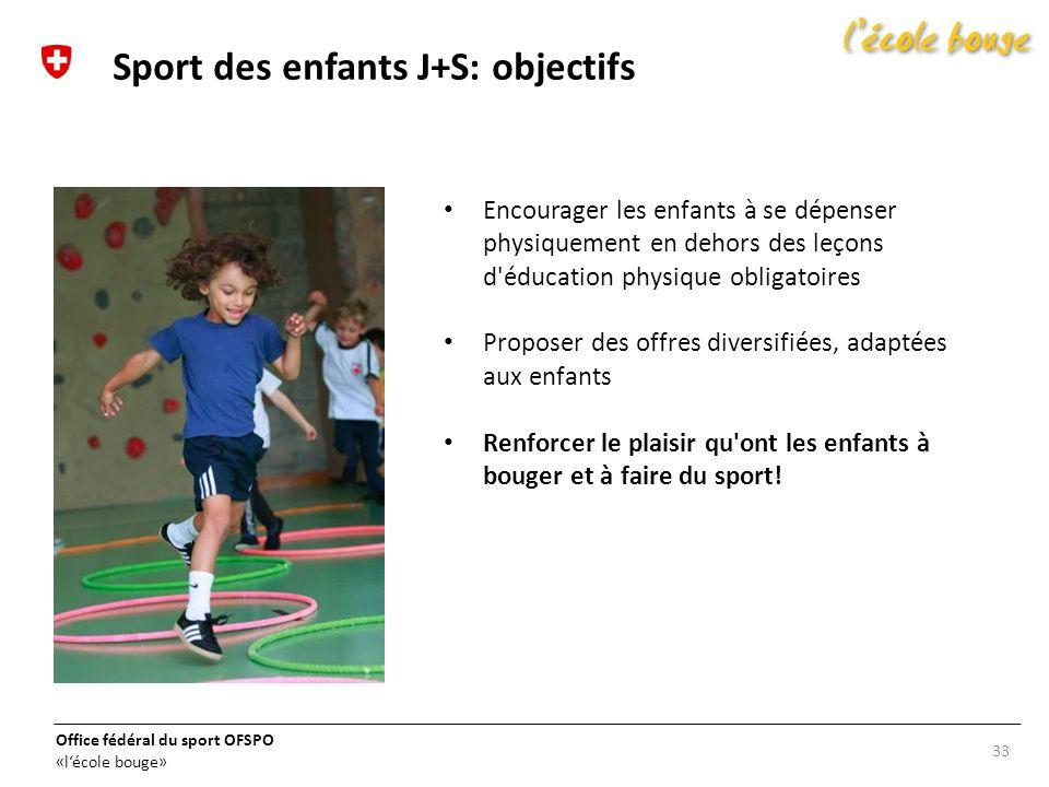 Office fédéral du sport OFSPO «lécole bouge» Encourager les enfants à se dépenser physiquement en dehors des leçons d'éducation physique obligatoires