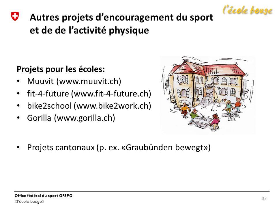 Office fédéral du sport OFSPO «lécole bouge» 37 Autres projets dencouragement du sport et de de lactivité physique Projets pour les écoles: Muuvit (ww