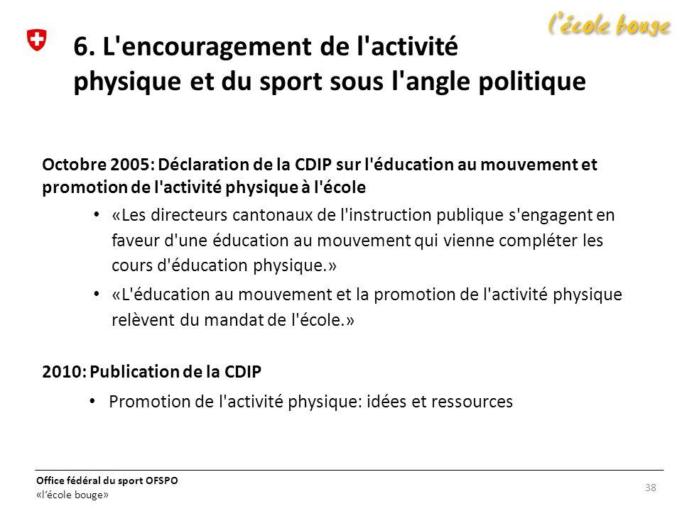 Office fédéral du sport OFSPO «lécole bouge» Octobre 2005: Déclaration de la CDIP sur l'éducation au mouvement et promotion de l'activité physique à l