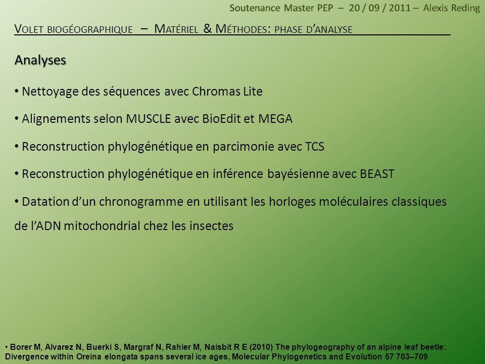 Nettoyage des séquences avec Chromas Lite Alignements selon MUSCLE avec BioEdit et MEGA Reconstruction phylogénétique en parcimonie avec TCS Reconstru
