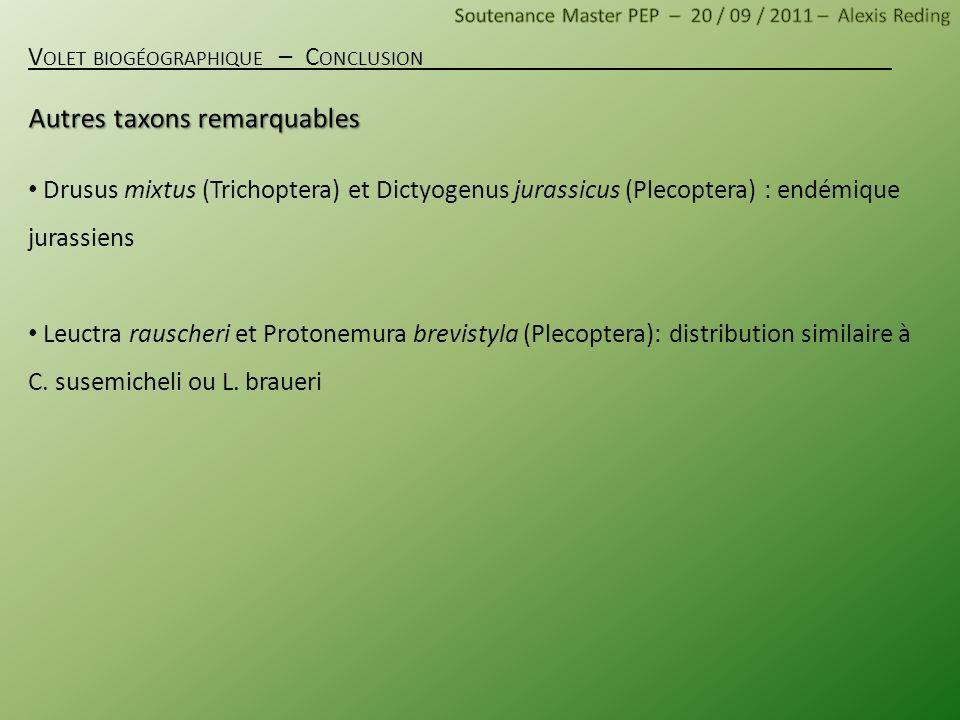 V OLET BIOGÉOGRAPHIQUE – C ONCLUSION Drusus mixtus (Trichoptera) et Dictyogenus jurassicus (Plecoptera) : endémique jurassiens Leuctra rauscheri et Pr