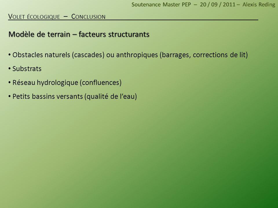 V OLET ÉCOLOGIQUE – C ONCLUSION Obstacles naturels (cascades) ou anthropiques (barrages, corrections de lit) Substrats Réseau hydrologique (confluence