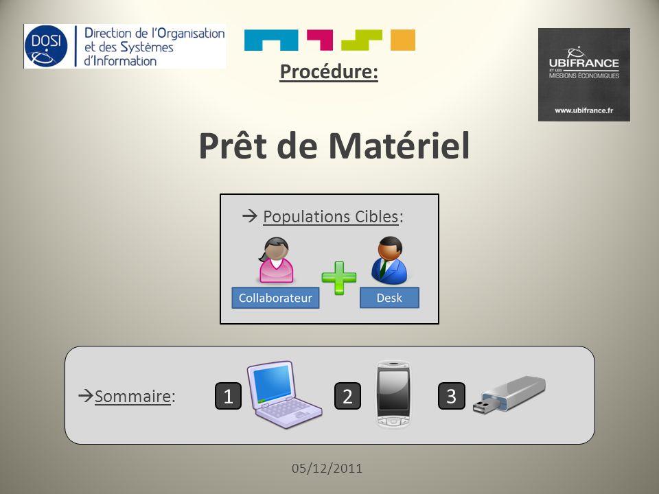 Prêt de Matériel Populations Cibles: 05/12/2011 Procédure: Sommaire: 123