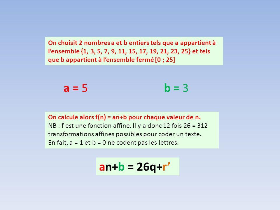 On choisit 2 nombres a et b entiers tels que a appartient à lensemble {1, 3, 5, 7, 9, 11, 15, 17, 19, 21, 23, 25} et tels que b appartient à lensemble