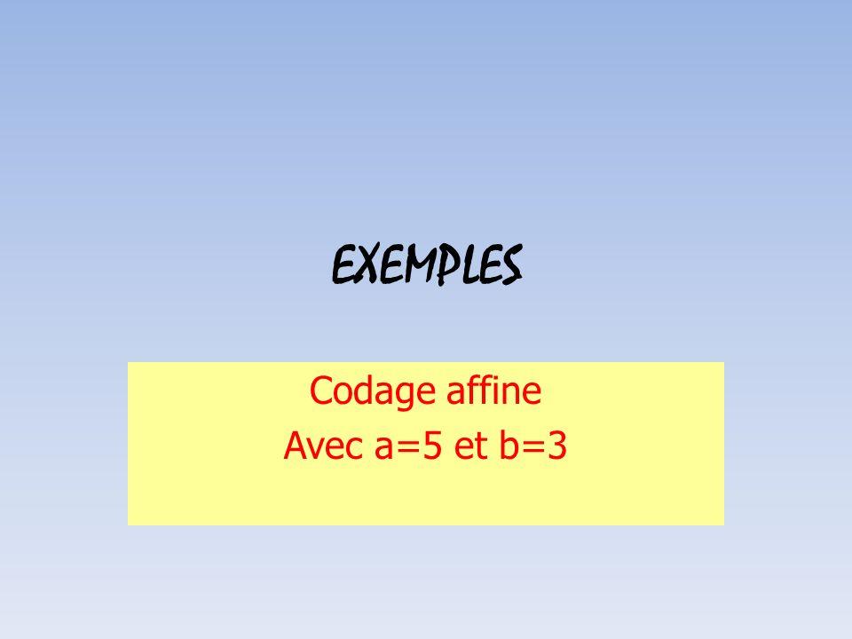 SOIT LA LETTRE E E a pour rang n=4 f(n)=f(4)=5x4+3=23 Or 23=26x0+23; cest la division euclidienne de 23 par 26; 23=26xq+r où q est le quotient et r est le reste; ainsi n=23 Ce rang est celui de la lettre X La lettre en clair E sera donc associée à la lettre codée X.