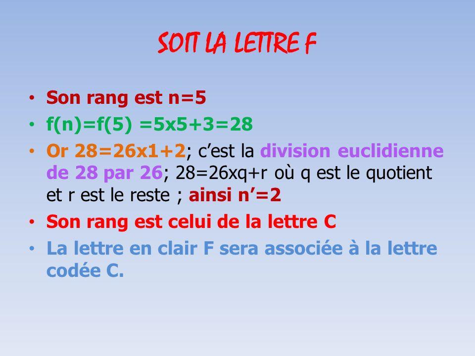 SOIT LA LETTRE F Son rang est n=5 f(n)=f(5) =5x5+3=28 Or 28=26x1+2; cest la division euclidienne de 28 par 26; 28=26xq+r où q est le quotient et r est
