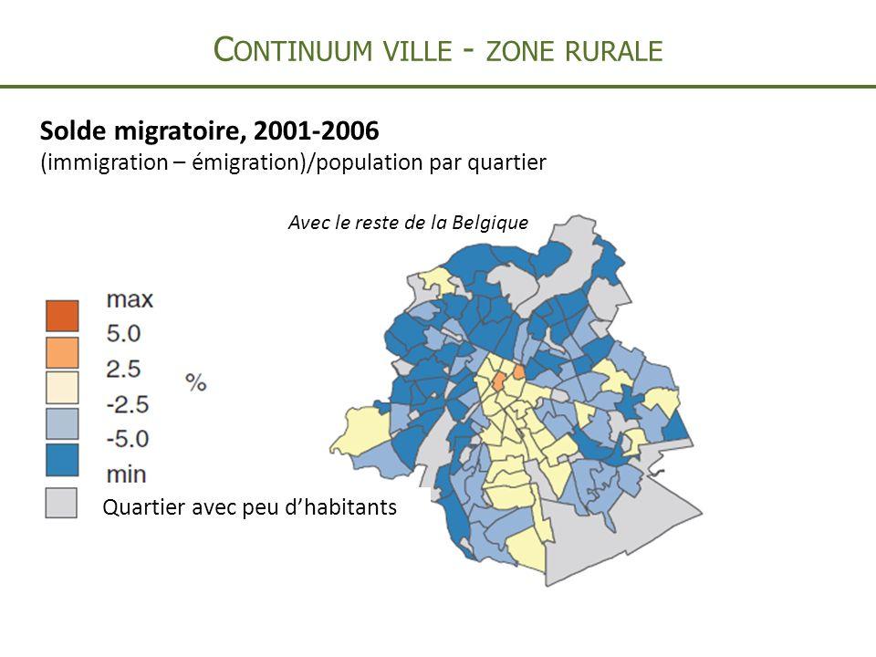 C ONTINUUM VILLE - ZONE RURALE Solde migratoire, 2001-2006 (immigration – émigration)/population par quartier Avec le reste de la Belgique Quartier avec peu dhabitants