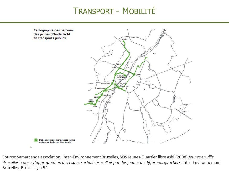 T RANSPORT - M OBILITÉ Source: Samarcande association, Inter-Environnement Bruxelles, SOS Jeunes-Quartier libre asbl (2008) Jeunes en ville, Bruxelles à dos .