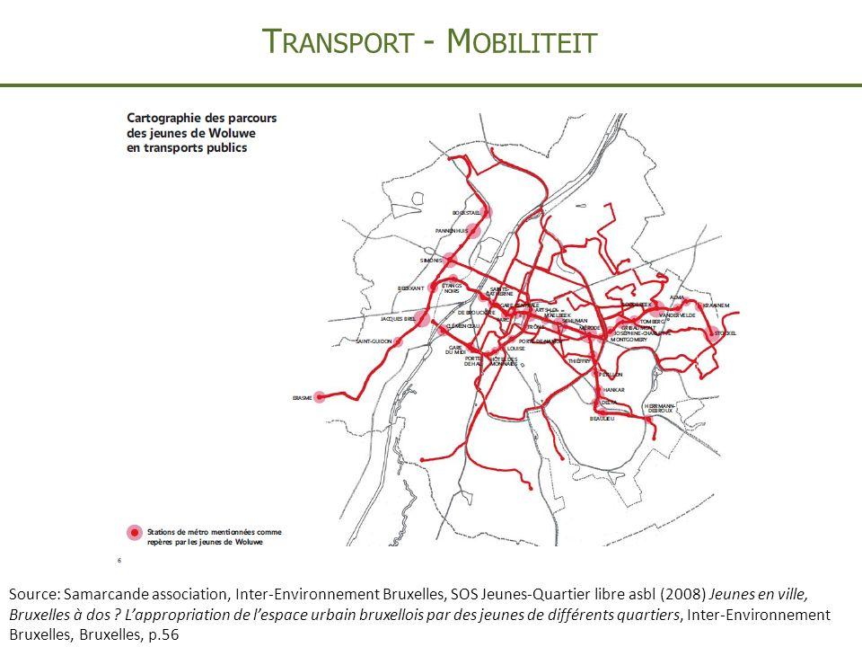 T RANSPORT - M OBILITEIT Source: Samarcande association, Inter-Environnement Bruxelles, SOS Jeunes-Quartier libre asbl (2008) Jeunes en ville, Bruxelles à dos .