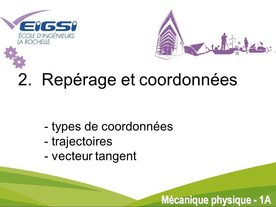 2. Repérage et coordonnées - types de coordonnées - trajectoires - vecteur tangent