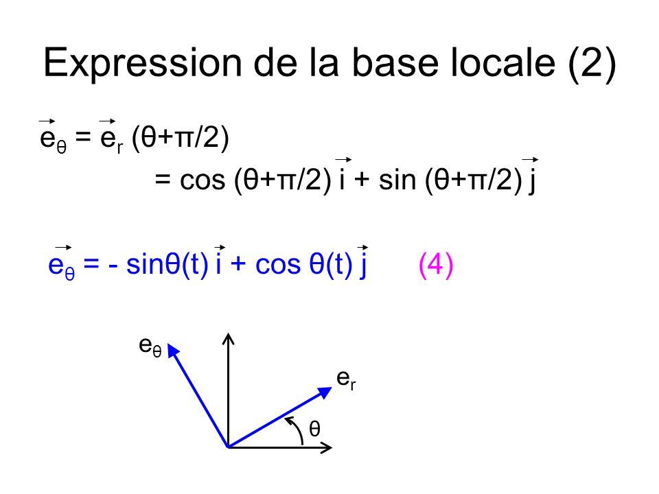 Expression de la base locale (2) e θ = e r (θ+π/2) = cos (θ+π/2) i + sin (θ+π/2) j e θ = - sinθ(t) i + cos θ(t) j (4) θ erer eθeθ