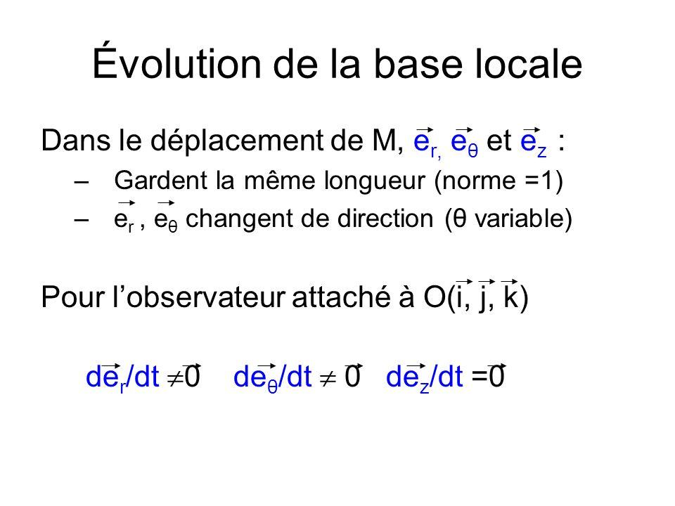 Évolution de la base locale Dans le déplacement de M, e r, e θ et e z : –Gardent la même longueur (norme =1) –e r, e θ changent de direction (θ variab