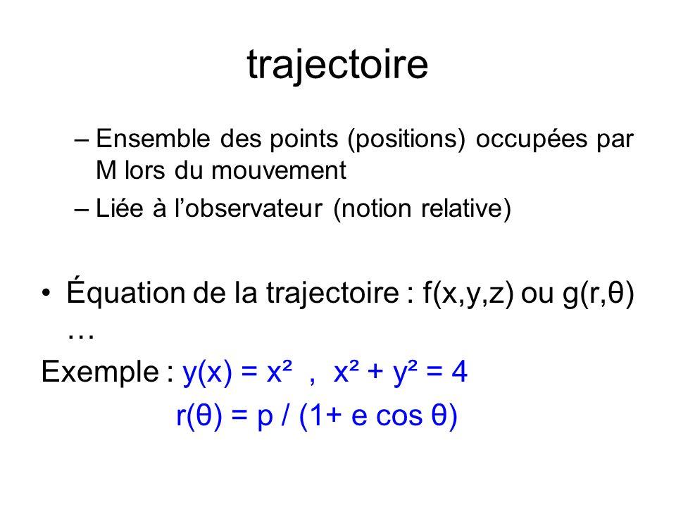 trajectoire –Ensemble des points (positions) occupées par M lors du mouvement –Liée à lobservateur (notion relative) Équation de la trajectoire : f(x,
