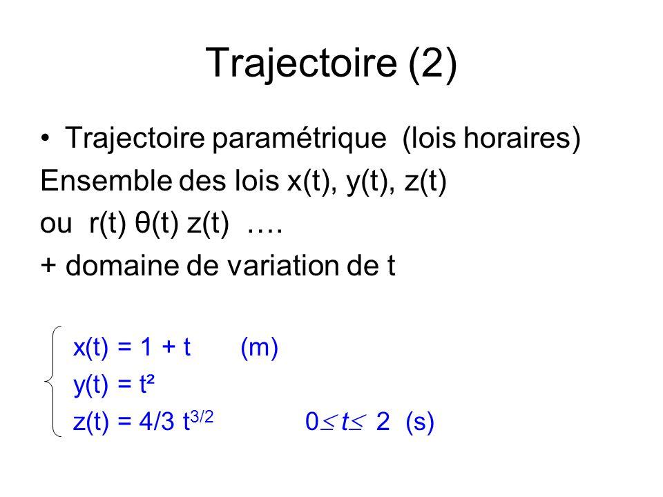 Trajectoire (2) Trajectoire paramétrique (lois horaires) Ensemble des lois x(t), y(t), z(t) ou r(t) θ(t) z(t) …. + domaine de variation de t x(t) = 1