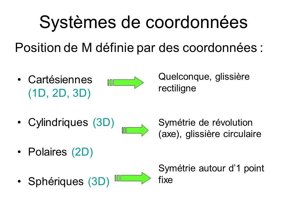 Systèmes de coordonnées Cartésiennes (1D, 2D, 3D) Cylindriques (3D) Polaires (2D) Sphériques (3D) Position de M définie par des coordonnées : Quelconq