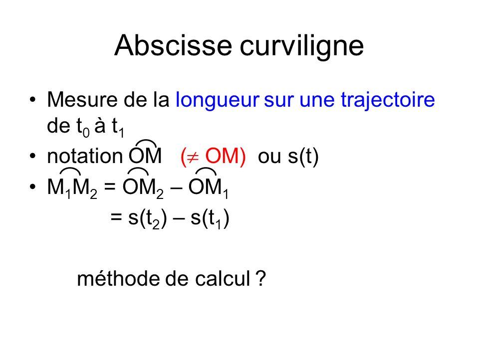 Abscisse curviligne Mesure de la longueur sur une trajectoire de t 0 à t 1 notation OM ( OM) ou s(t) M 1 M 2 = OM 2 – OM 1 = s(t 2 ) – s(t 1 ) méthode