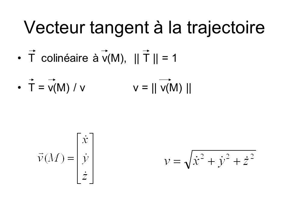 Vecteur tangent à la trajectoire T colinéaire à v(M), || T || = 1 T = v(M) / vv = || v(M) ||