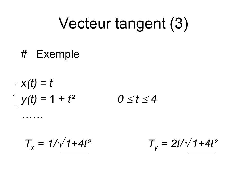 Vecteur tangent (3) # Exemple x(t) = t y(t) = 1 + t² 0 t 4 …… T x = 1/ 1+4t² T y = 2t/ 1+4t²