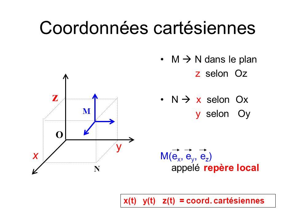 Coordonnées cartésiennes M N dans le plan z selon Oz N x selon Ox y selon Oy M(e x, e y, e z ) appelé repère local O M y z x N x(t) y(t) z(t) = coord.