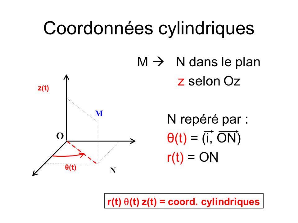 Coordonnées cylindriques M N dans le plan z selon Oz N repéré par : θ(t) = (i, ON) r(t) = ON r(t) (t) z(t) = coord. cylindriques O M N θ(t) z(t)