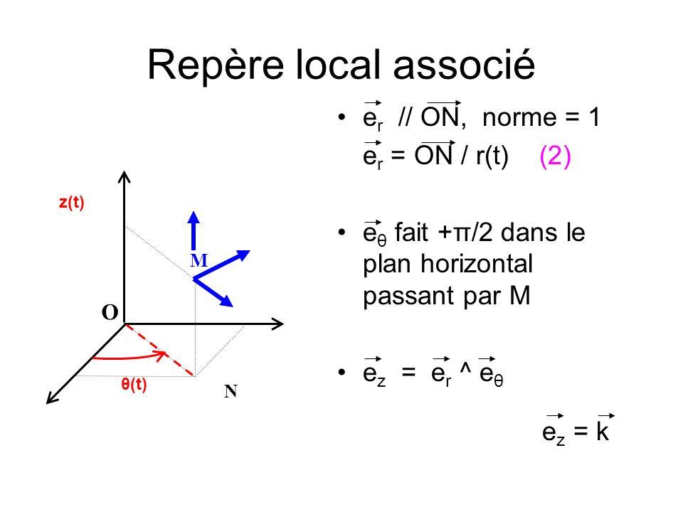 Repère local associé e r // ON, norme = 1 e r = ON / r(t) (2) e θ fait +π/2 dans le plan horizontal passant par M e z = e r ^ e θ e z = k O M N θ(t) z