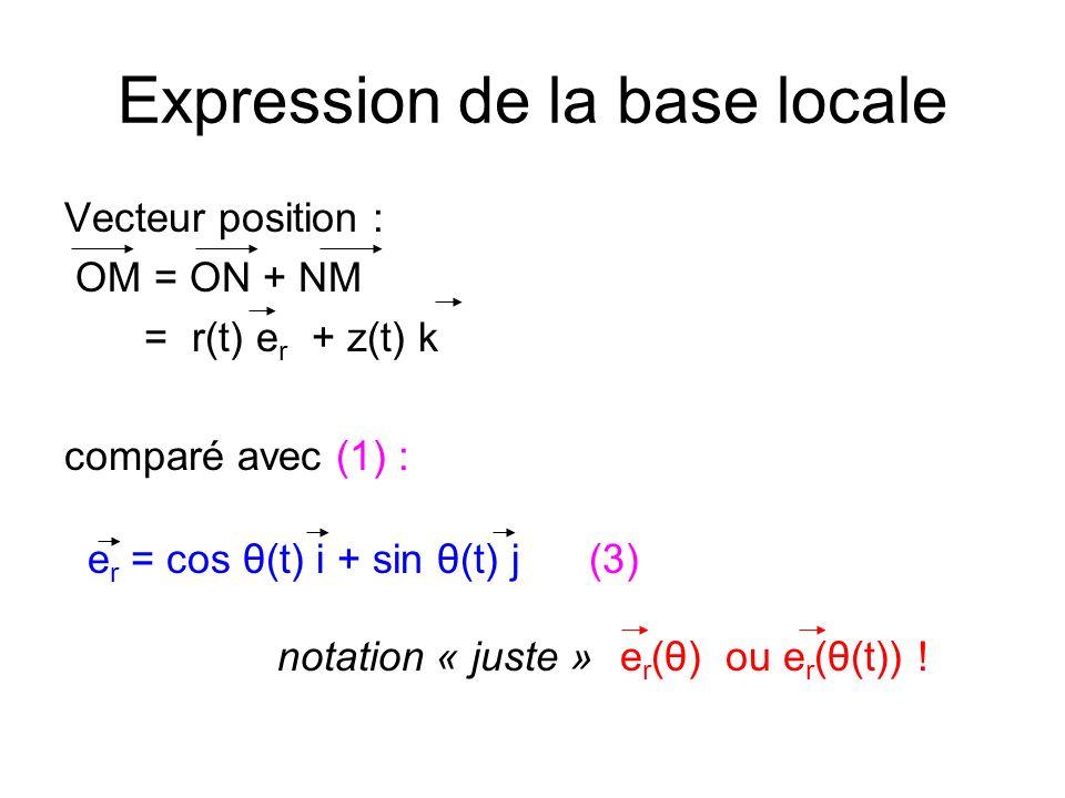 Expression de la base locale Vecteur position : OM = ON + NM = r(t) e r + z(t) k comparé avec (1) : e r = cos θ(t) i + sin θ(t) j (3) notation « juste